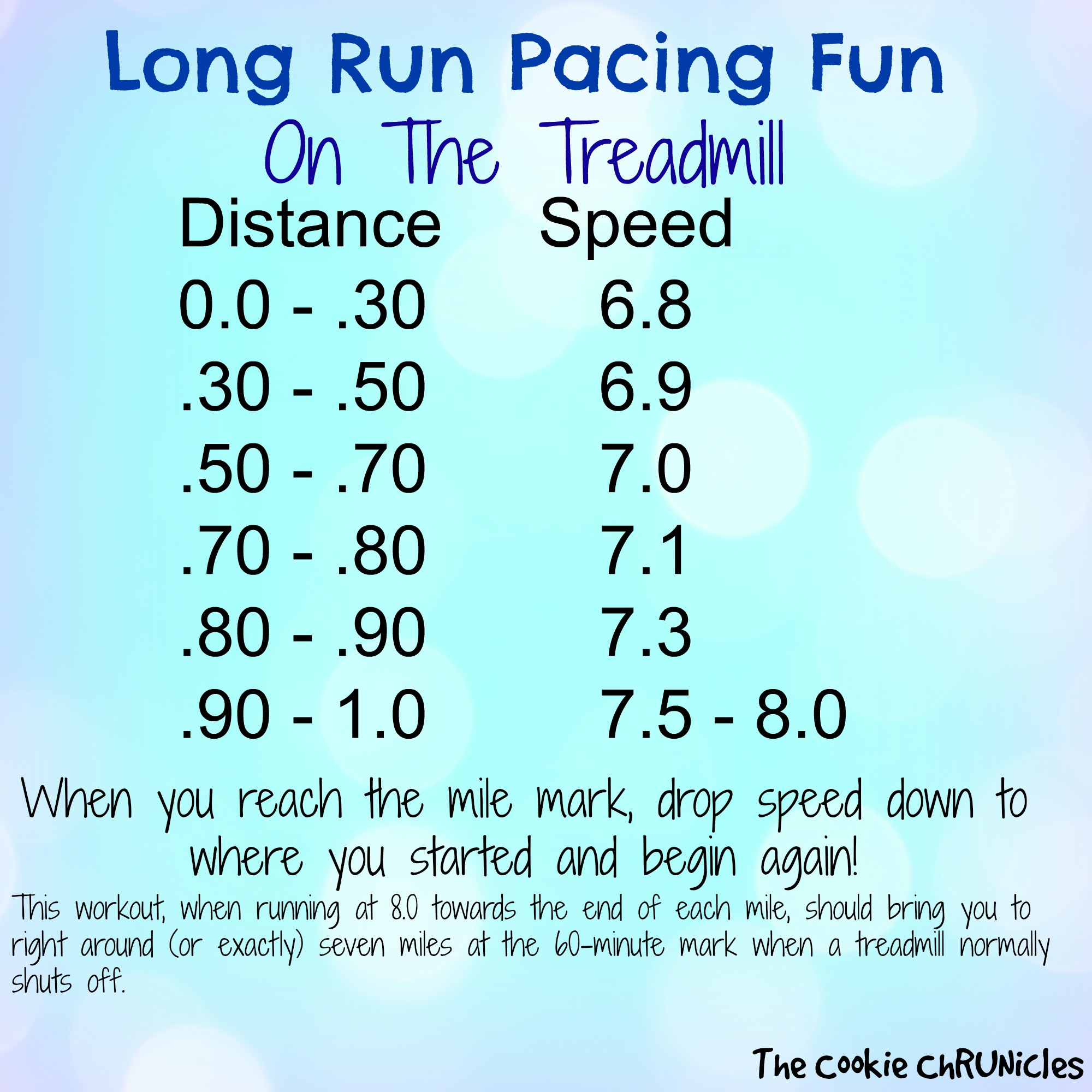 Long Run Pacing On The Treadmill
