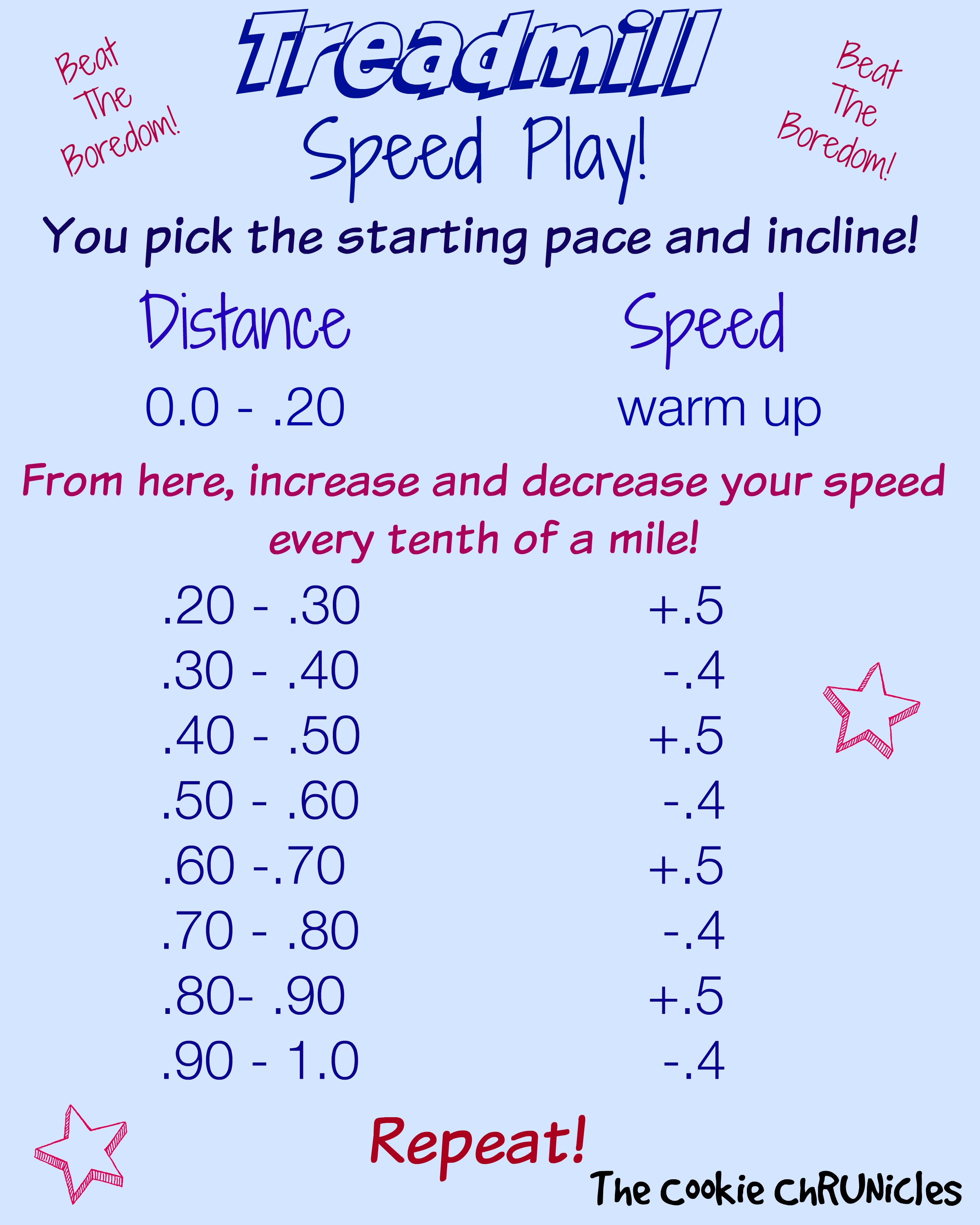 treadmill speed play workout