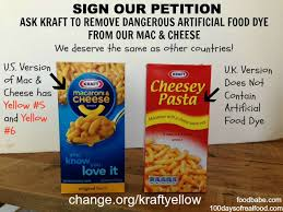 kraft petition