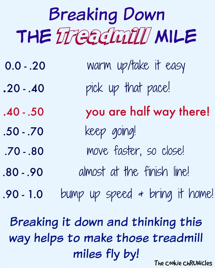 breaking down the treadmill mile