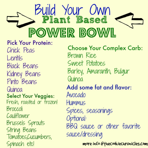 How To Make A Power Bowl + Recipe Links