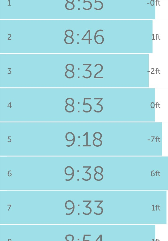 long run splits