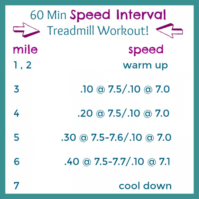 60 Min Speed Interval Treadmill Workout / The Cookie ChRUNicles