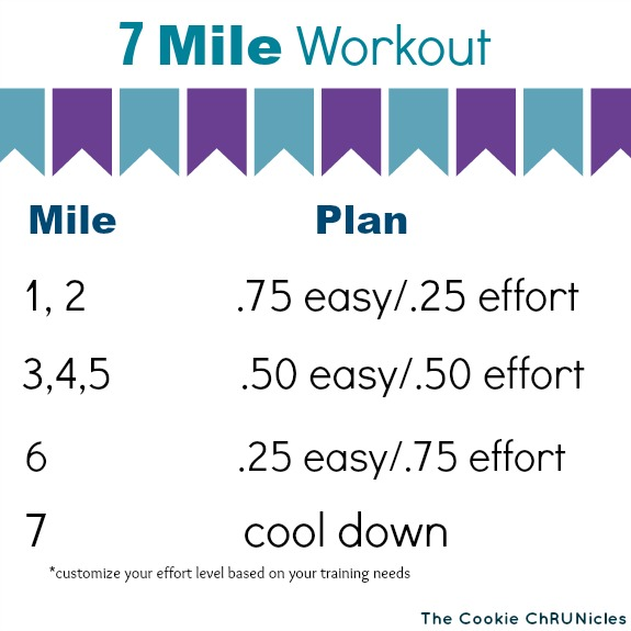 7 mile workout